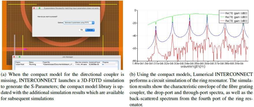 Design and simulation of silicon photonic schematics and layouts